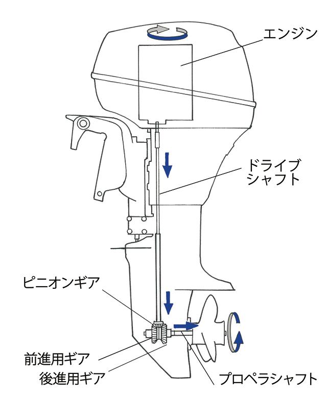 Q & A de mecanismo